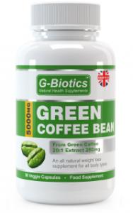 Tabletki z zieloną kawą